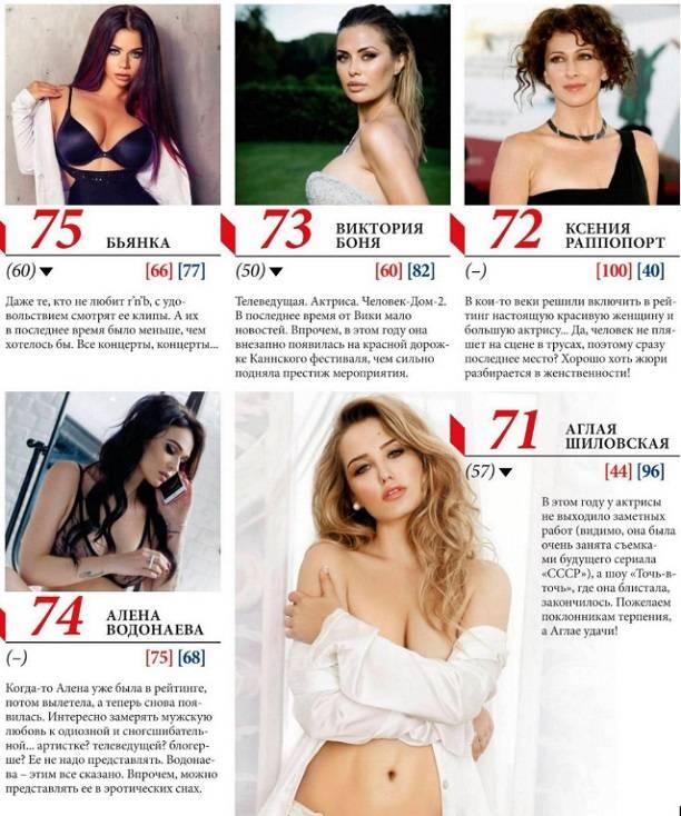Ольга Бузова заняла 95 место в списке 100 самых сексуальных