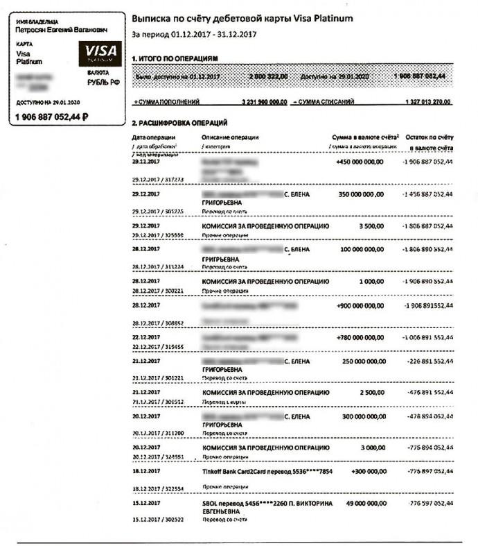 Елена Степаненко подделала банковские выписки со счетов Евгения Петросяна